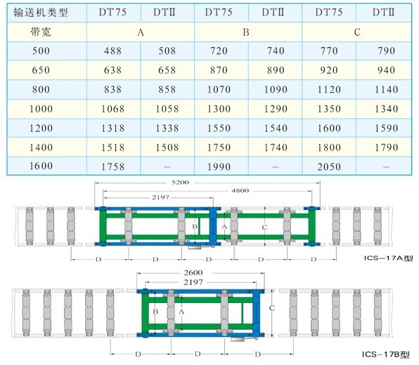 ICS-17A型电子皮带秤2.jpg