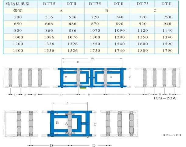 ICS-20A型电子皮带秤2.jpg