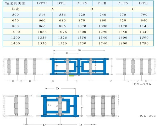 ICS-20B型电子皮带秤2.jpg