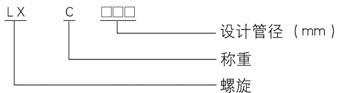 LXC型称重螺旋给料机2.jpg