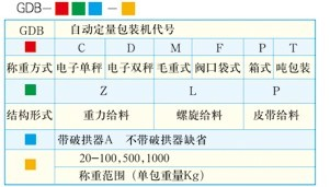 GDB系列自动定量包装机2.jpg