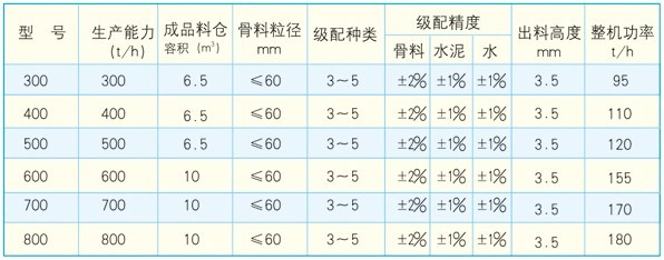 WCB型系列稳定土厂拌系统3.jpg
