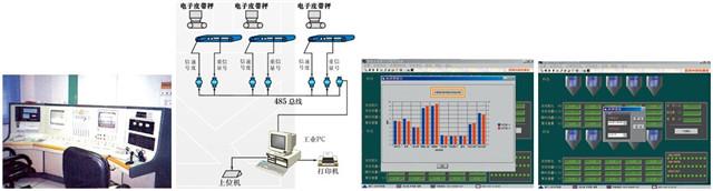 SHK-2002型一机多秤管理系统1.jpg