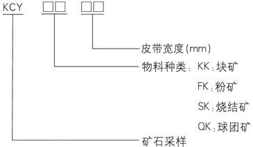 KCY矿石采制样系统设备2.jpg