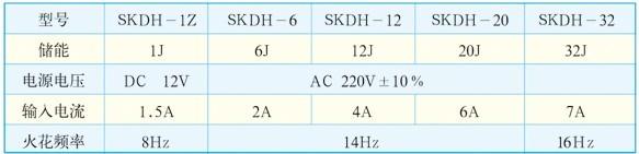 SK型高能点火系统2.jpg