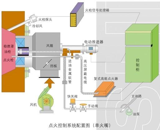 SK型高能点火系统3.jpg