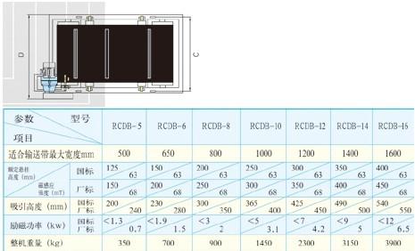 RCD系列电磁除铁器3.jpg