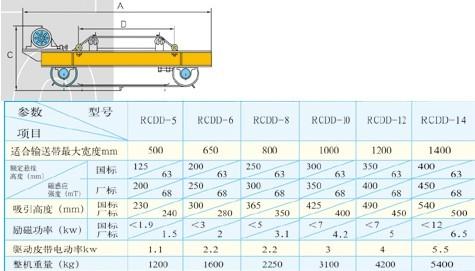 RCD系列电磁除铁器4.jpg