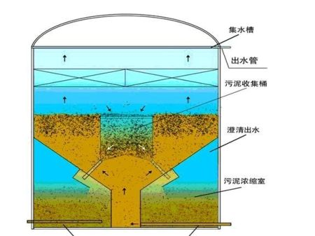 西安景观水处理