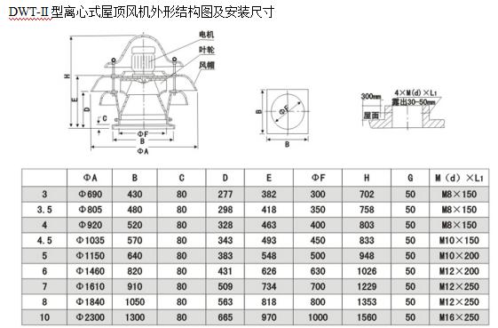 屋顶风机 DWT-II离心式屋顶通风机 防腐防爆玻璃钢屋顶风机|离心式屋顶风机-