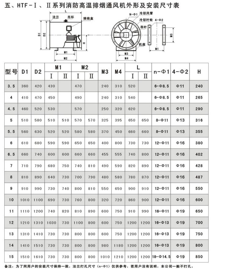 消防排烟风机 HTF轴流式消防高温排烟风机 3C认证风机 HTF轴流式消防高温排烟风机-