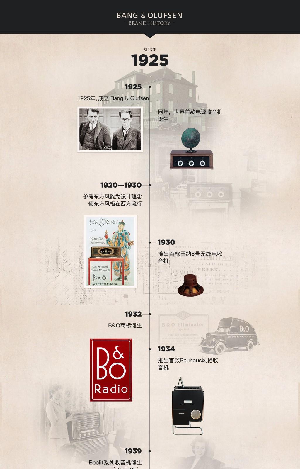 History of B&O~|B&O-百利商业有限公司