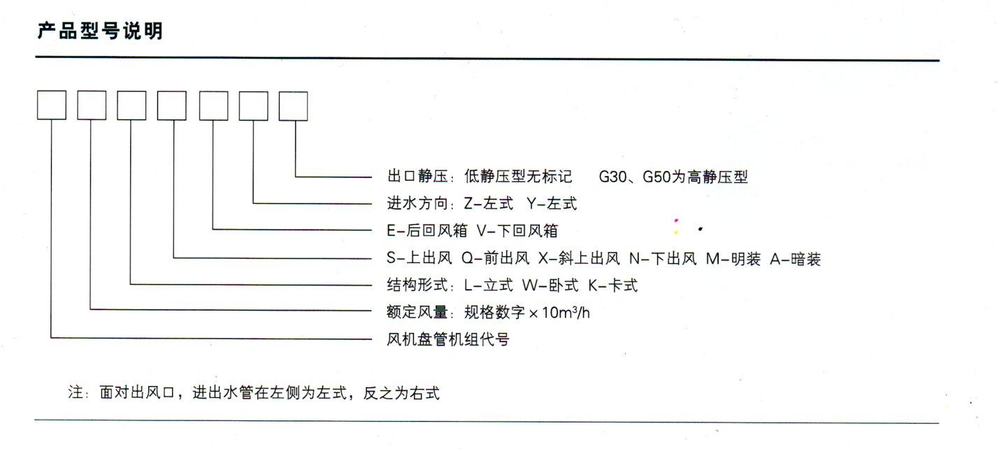 风机盘管 FP-WA卧式暗装风机盘管|卧式暗装风机盘管-