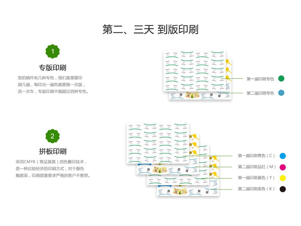 生产流程_04.png