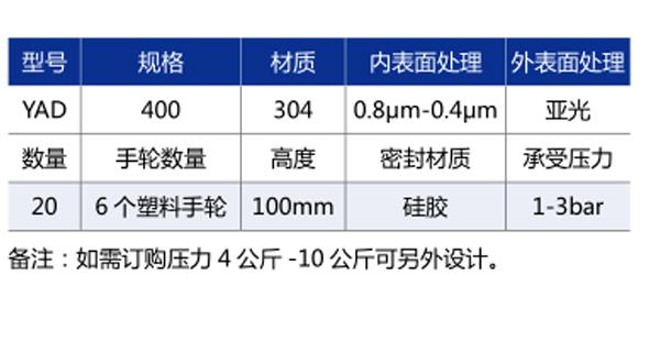 YAD 圓型壓力人孔2.jpg