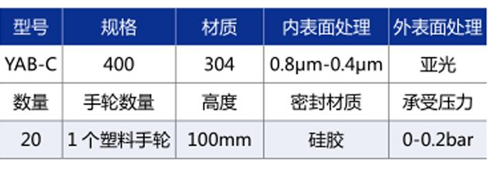 YAB-C 圓型常壓糖化人孔2.jpg