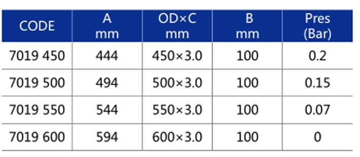YAB-C 圓型常壓糖化人孔3.jpg