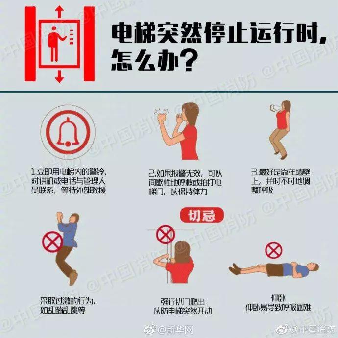 注意啦!乘坐電梯***知道的安全常識|行業資訊-河南新輝電梯工程有限公司