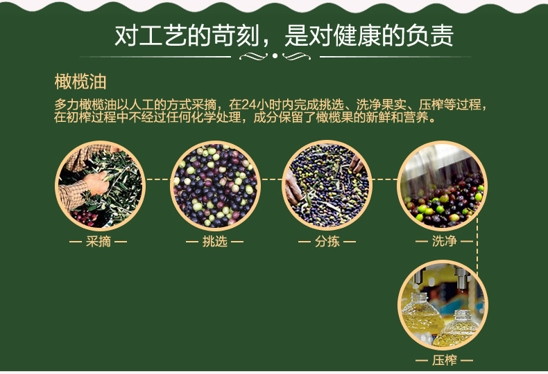 多力橄榄葵花调和油5L 多力葵花油系列-郑州鑫瑞粮油食品有限公司