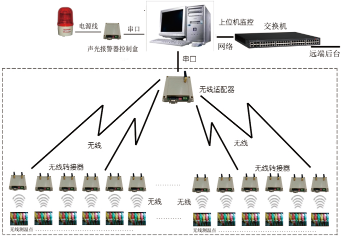 系統框圖.png