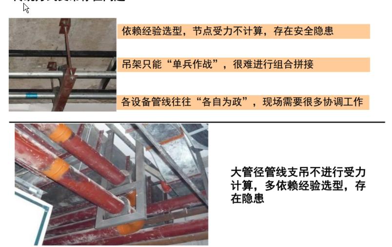 青海综合支吊架厂家.png