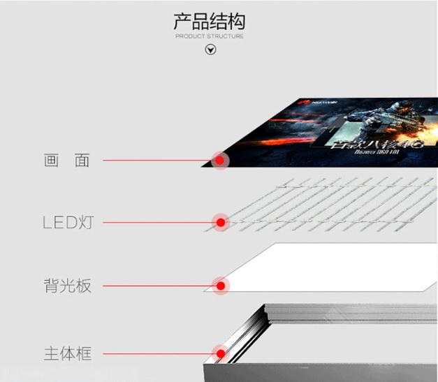 led卡布软膜灯箱