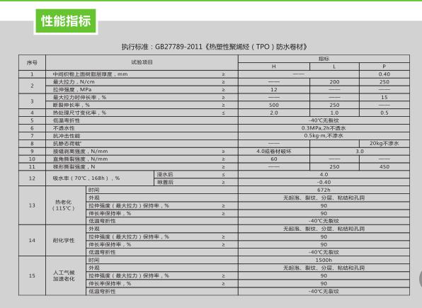 热塑性聚烯烃(TPO)防水卷材(夹筋)22.png