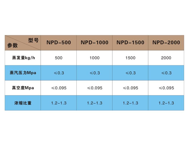 真空减压浓缩罐|罐体制作及工程安装-肇庆市新大力设备制造安装有限公司