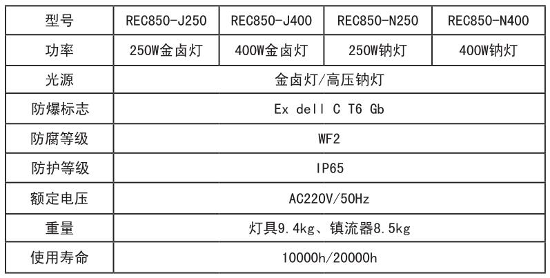 REC850.jpg