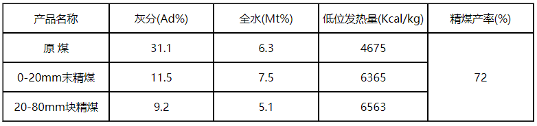 徐矿集团天山矿业俄霍布拉克煤矿2.png