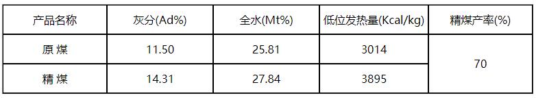 龙煤集团鸡西矿业有限公司东海煤矿2.png