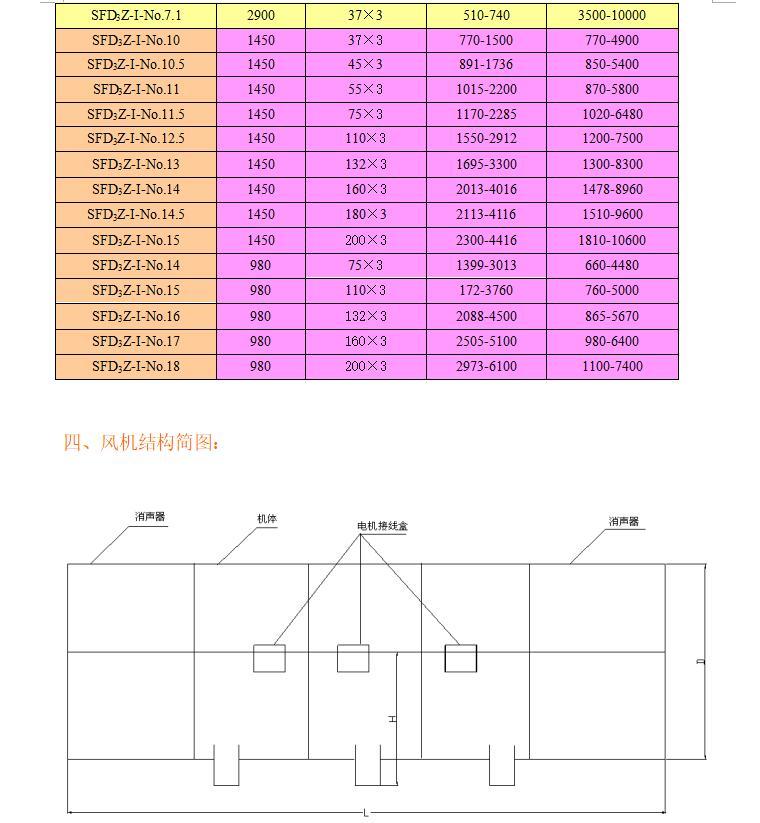 SFDZ三级对旋隧道施工专用风机|隧道风机-csgo电竞平台