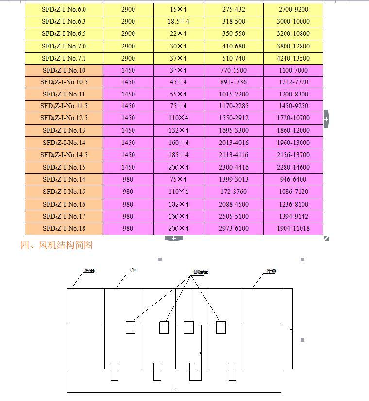 SFDZ四级对旋隧道施工专用风机 隧道风机-csgo电竞平台