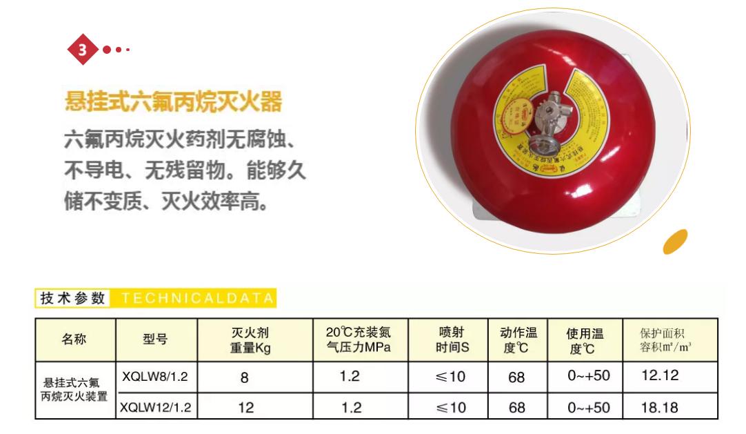 悬挂式灭火器产品介绍|公司新闻-徐州市淮海消防器材有限公司