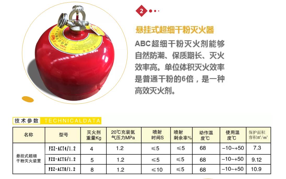 悬挂式灭火器产品介绍|添运娱乐app-徐州市淮海消防器材有限公司
