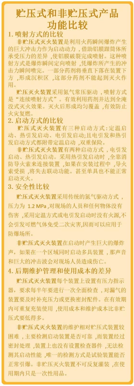 懸掛式滅火器產品介紹|公司新聞-徐州市淮海消防器材有限公司