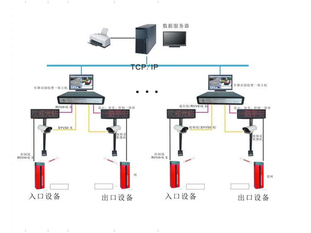停车场管理系统C-1款|停车场管理系统-厦门金宏鑫信息科技有限公司
