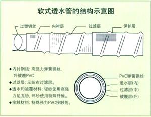 透水管1.jpg