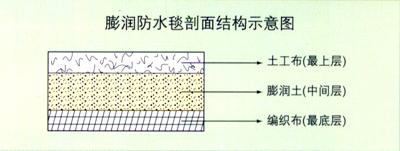防水毯1.jpg