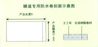 隧道专用防水卷材2.jpg
