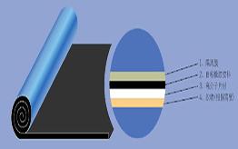 EVA高分子复合自粘防水板2.jpg