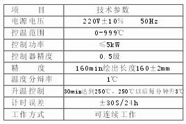 微机胶质层测定仪
