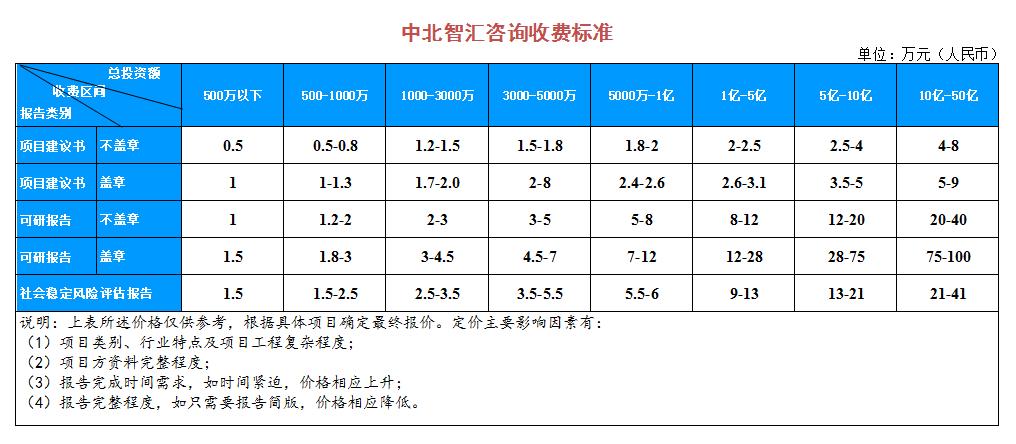 甘肃社会稳定风险评估报告