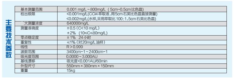 QTHY-16488红外分光测油仪