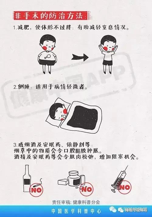 【科普】睡眠呼吸暫停|健康指南-昆明晟朗科技有限公司