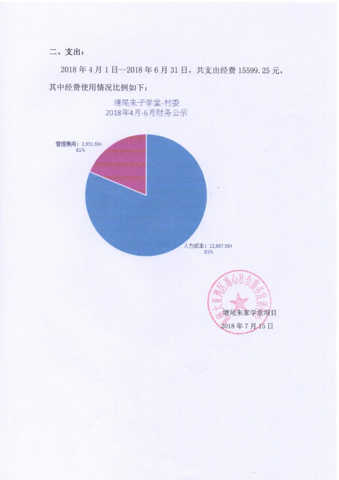 朱子学堂财务公示村委第三季度 公告栏-网赌ag作弊器 官网