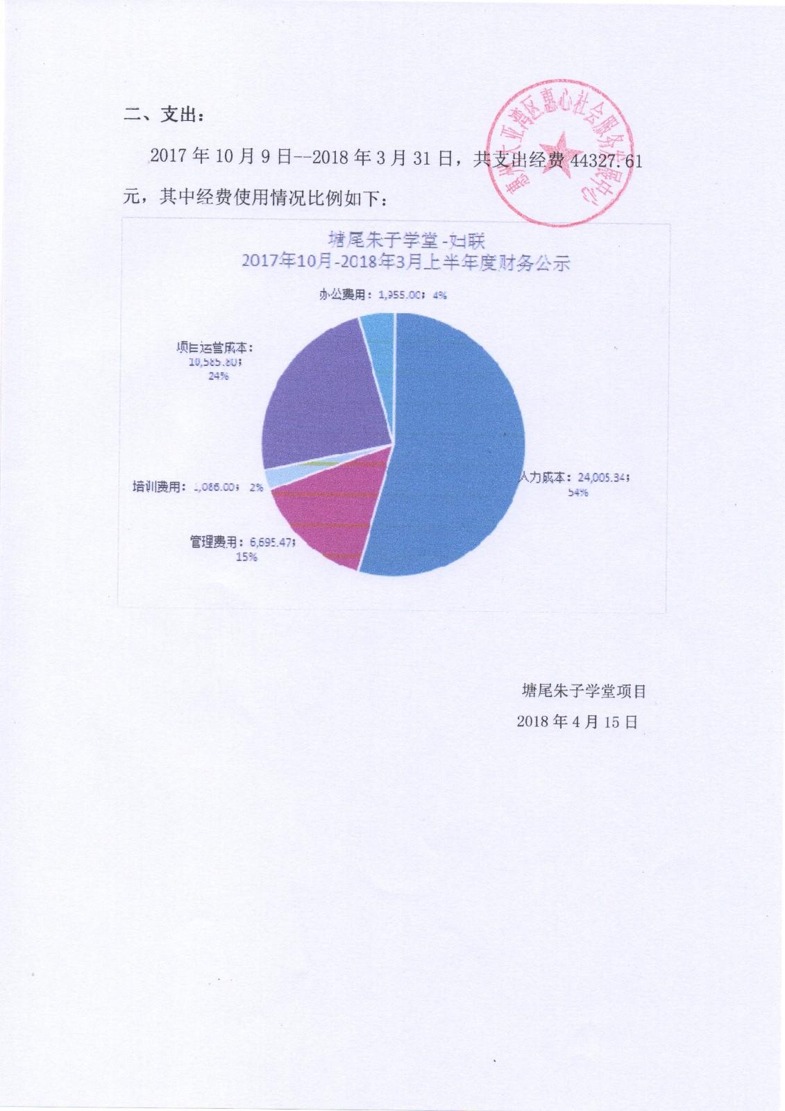 朱子学堂财务公示妇联上半年|公告栏-网赌ag作弊器|官网