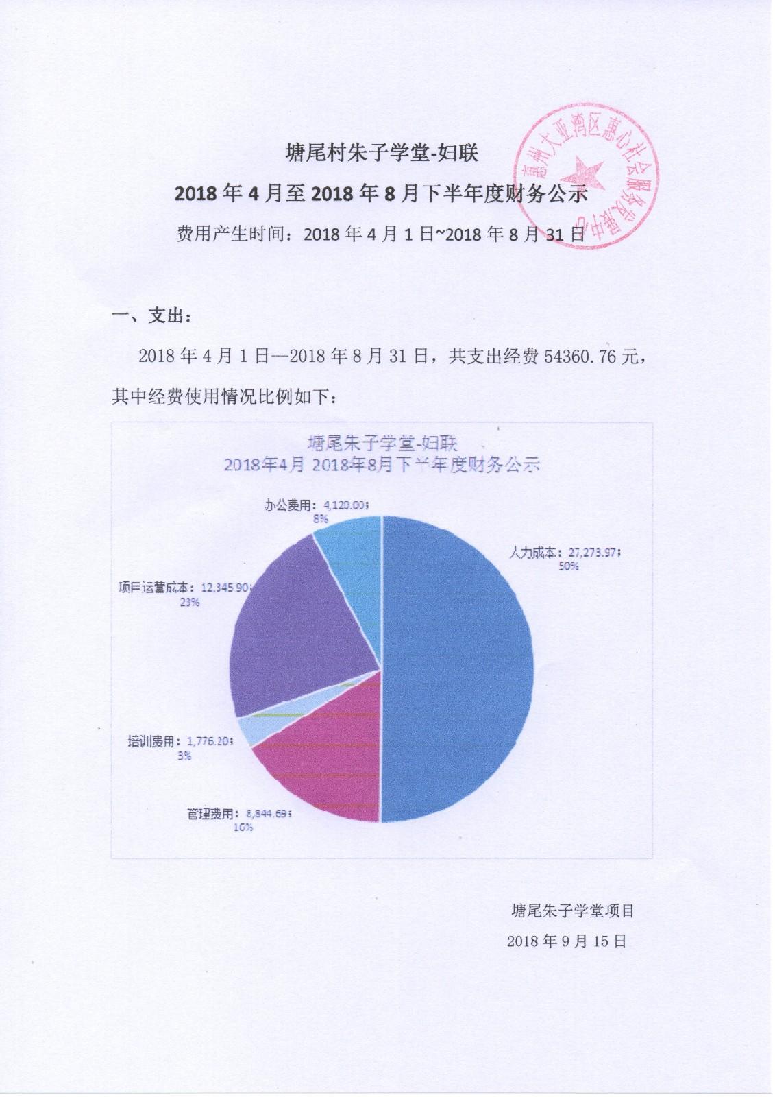朱子学堂财务公示妇联下半年.jpg