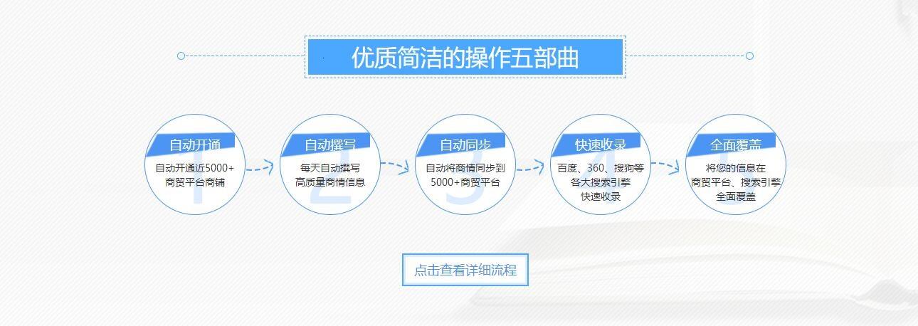 商務衛士 產品中心-漳州鼎信網絡科技有限公司