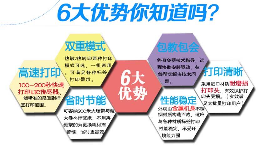 Honeywell PM4I条码打印机|Honeywell打印机-晋江市兴恒越科技有限公司